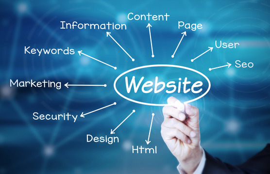 internet technology marketing and security It support, it services, internet marketing & it managed services in charleston sc, columbia, sc, greenville, sc, charlotte, nc, savannah, ga, asheville, nc.